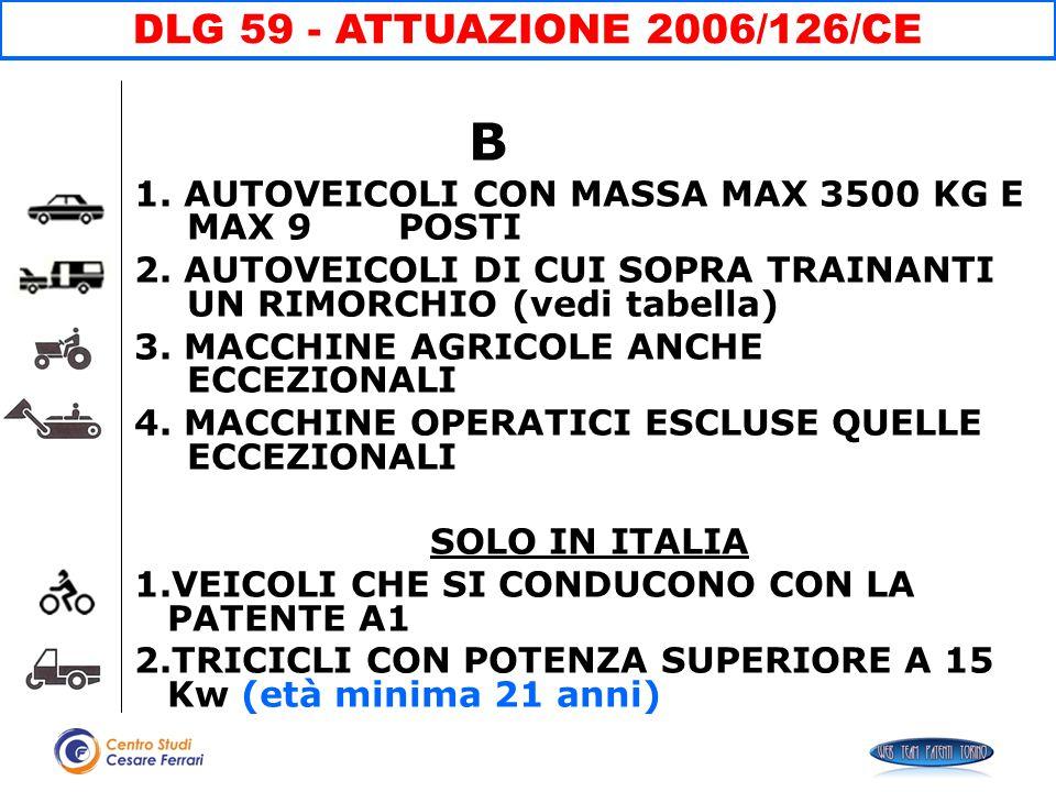 B 1. AUTOVEICOLI CON MASSA MAX 3500 KG E MAX 9 POSTI 2. AUTOVEICOLI DI CUI SOPRA TRAINANTI UN RIMORCHIO (vedi tabella) 3. MACCHINE AGRICOLE ANCHE ECCE