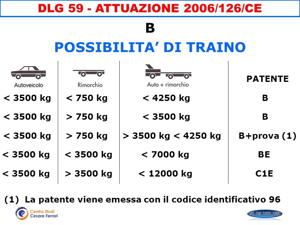 B POSSIBILITA' DI TRAINO DLG 59 - ATTUAZIONE 2006/126/CE < 3500 kg < 750 kg < 4250 kg B 750 kg < 3500 kg B 750 kg > 3500 kg < 4250 kg B+prova (1) 3500