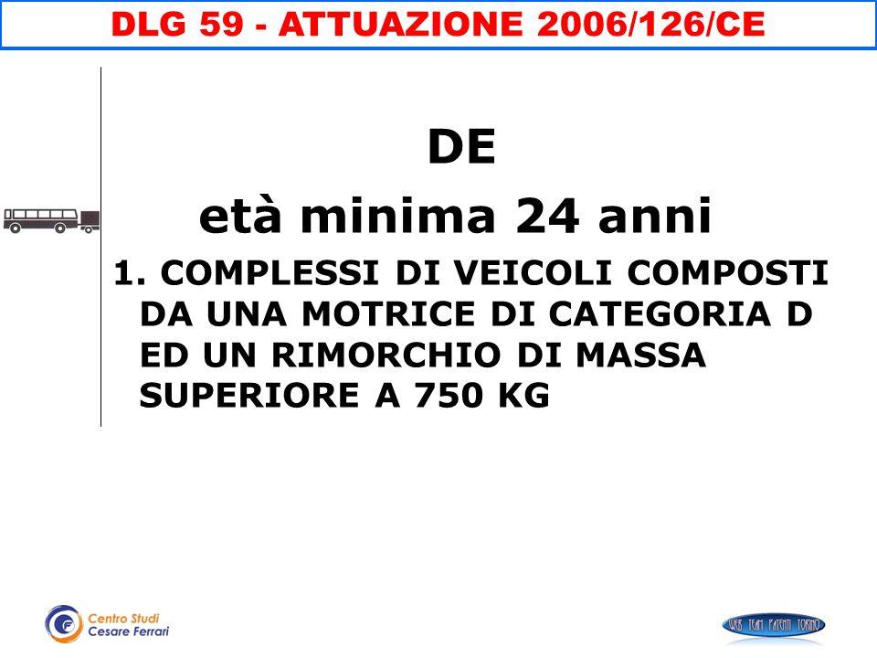 DE età minima 24 anni 1. COMPLESSI DI VEICOLI COMPOSTI DA UNA MOTRICE DI CATEGORIA D ED UN RIMORCHIO DI MASSA SUPERIORE A 750 KG DLG 59 - ATTUAZIONE 2