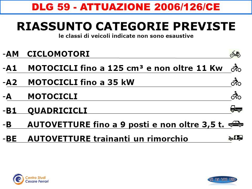 RIASSUNTO CATEGORIE PREVISTE le classi di veicoli indicate non sono esaustive DLG 59 - ATTUAZIONE 2006/126/CE -AM CICLOMOTORI -A1 MOTOCICLI fino a 125