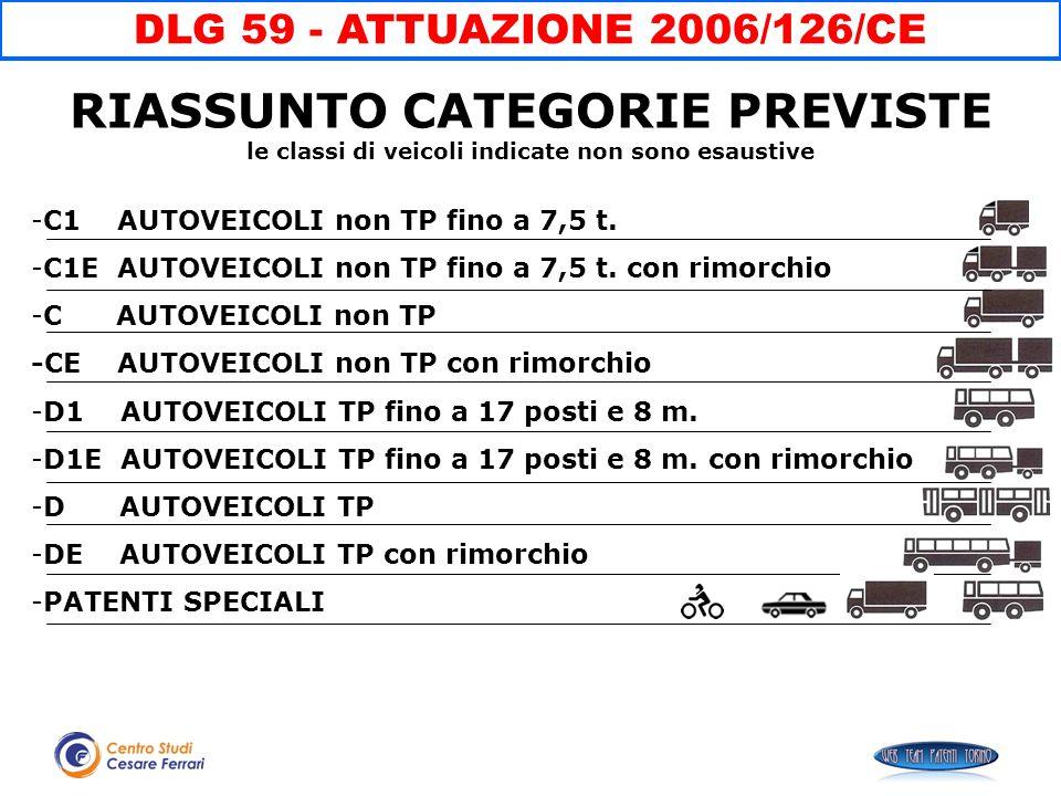 DLG 59 - ATTUAZIONE 2006/126/CE -C1 AUTOVEICOLI non TP fino a 7,5 t. -C1E AUTOVEICOLI non TP fino a 7,5 t. con rimorchio -C AUTOVEICOLI non TP -CE AUT