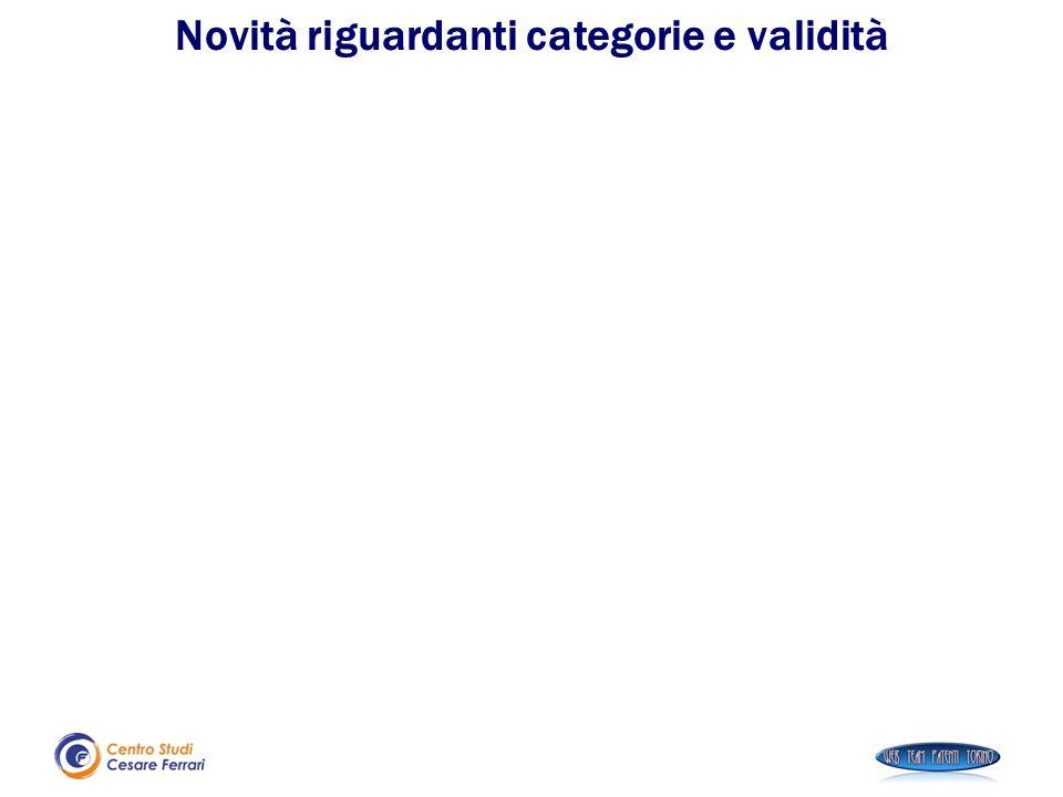 Novità riguardanti categorie e validità