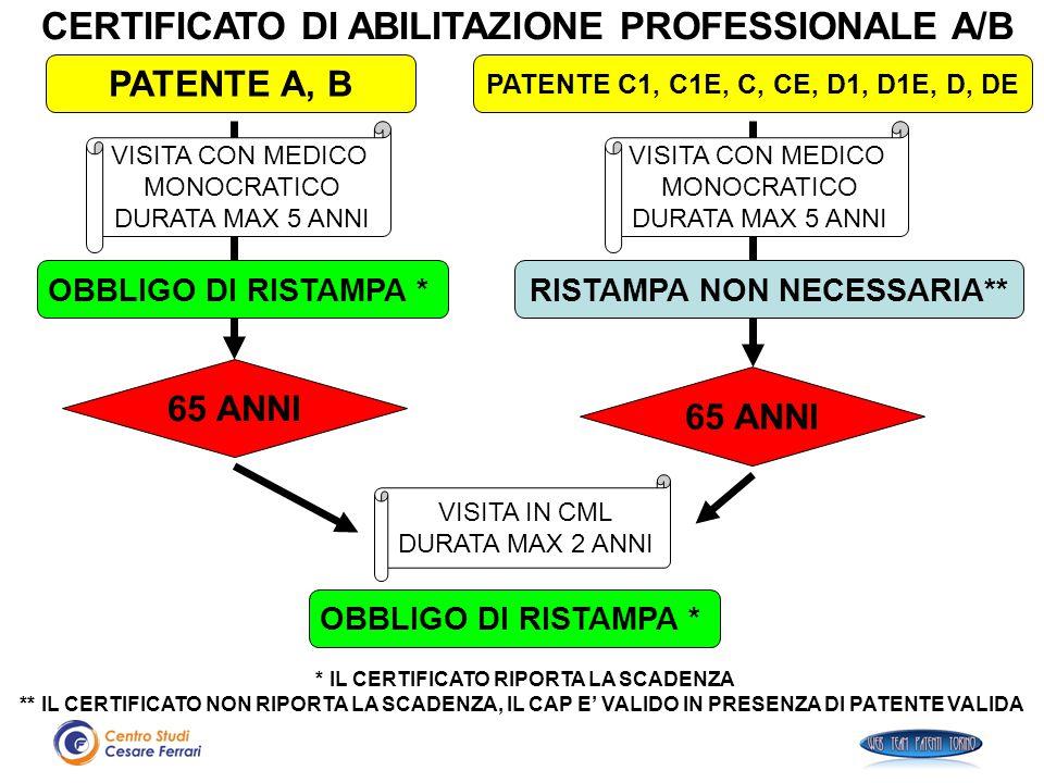 CERTIFICATO DI ABILITAZIONE PROFESSIONALE A/B PATENTE A, B 65 ANNI RISTAMPA NON NECESSARIA** VISITA CON MEDICO MONOCRATICO DURATA MAX 5 ANNI VISITA IN