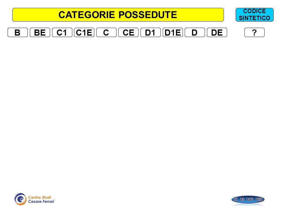 BBE C1 C1ECCE D1D1EDDEBBE C1CCE D1 D1E D DE CATEGORIE POSSEDUTE CODICE SINTETICO ? C1E