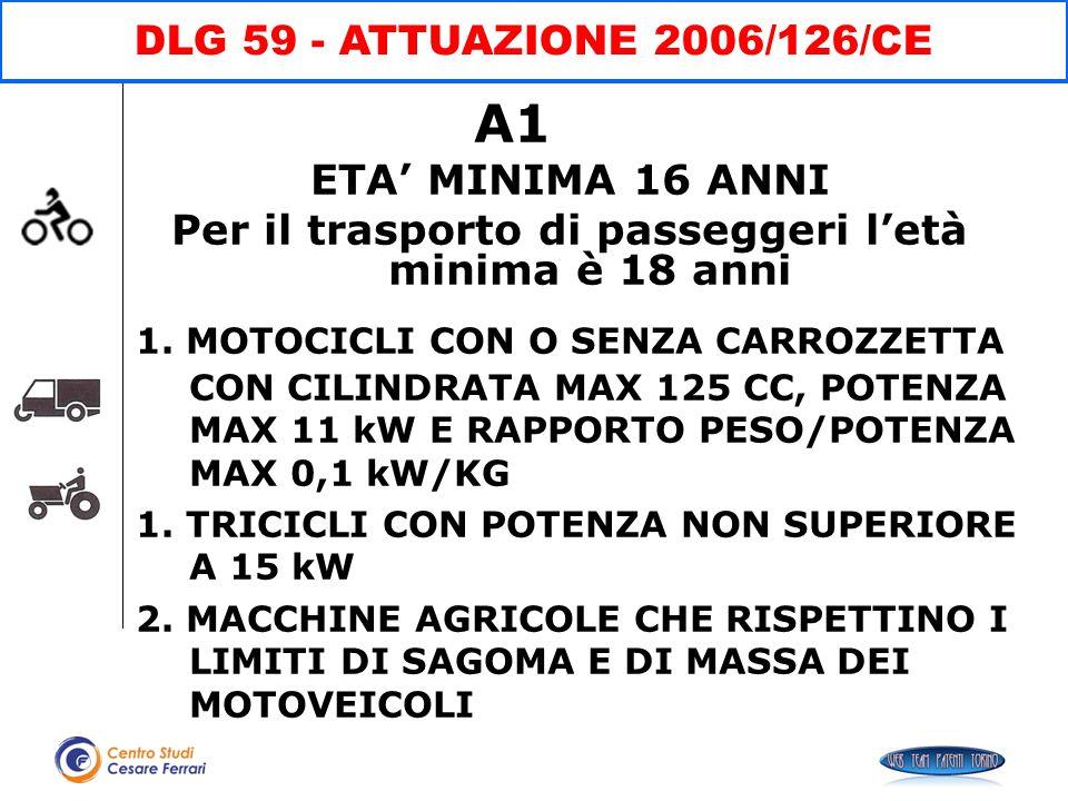 A1 ETA' MINIMA 16 ANNI Per il trasporto di passeggeri l'età minima è 18 anni 1. MOTOCICLI CON O SENZA CARROZZETTA CON CILINDRATA MAX 125 CC, POTENZA M