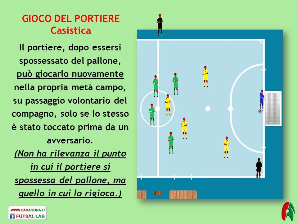 GIOCO DEL PORTIERE Casistica Il portiere, dopo essersi spossessato del pallone, può giocarlo nuovamente nella propria metà campo, su passaggio volonta