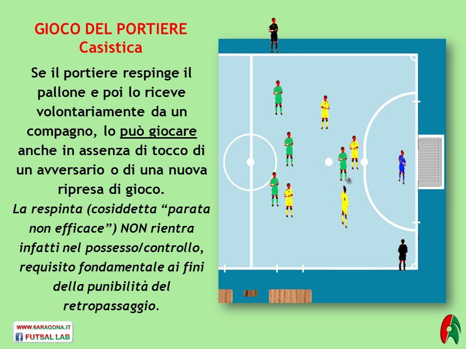 Se il portiere respinge il pallone e poi lo riceve volontariamente da un compagno, lo può giocare anche in assenza di tocco di un avversario o di una