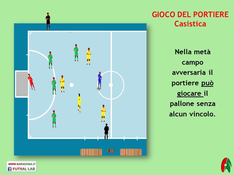 Nella metà campo avversaria il portiere può giocare il pallone senza alcun vincolo. GIOCO DEL PORTIERE Casistica