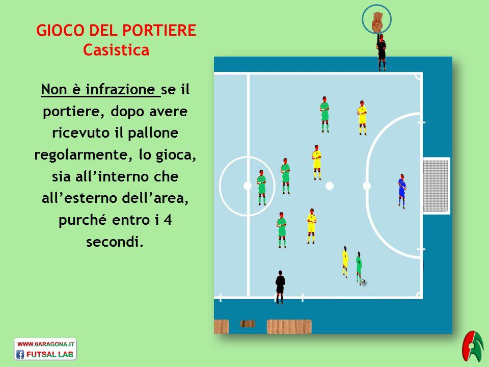 GIOCO DEL PORTIERE Casistica Non è infrazione se il portiere, dopo avere ricevuto il pallone regolarmente, lo gioca, sia all'interno che all'esterno d