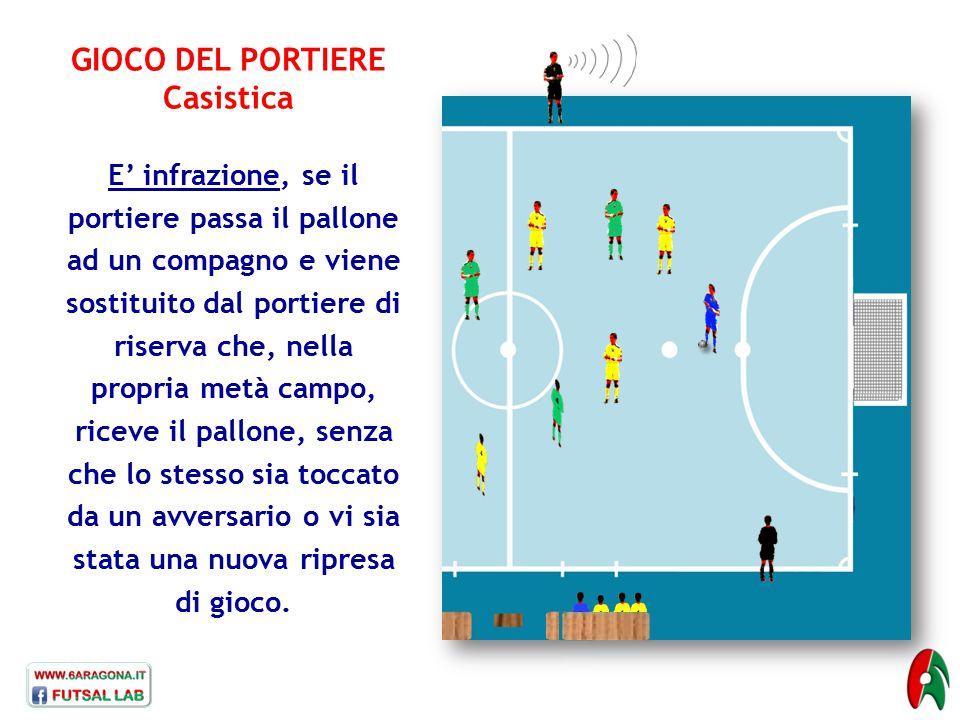 E' infrazione, se il portiere passa il pallone ad un compagno e viene sostituito dal portiere di riserva che, nella propria metà campo, riceve il pall