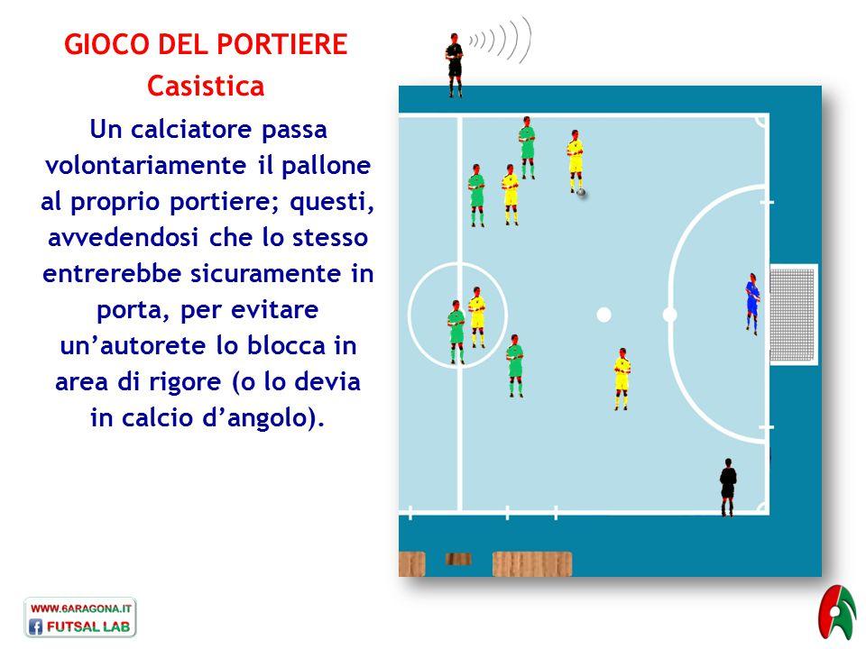 GIOCO DEL PORTIERE Casistica Un calciatore passa volontariamente il pallone al proprio portiere; questi, avvedendosi che lo stesso entrerebbe sicurame