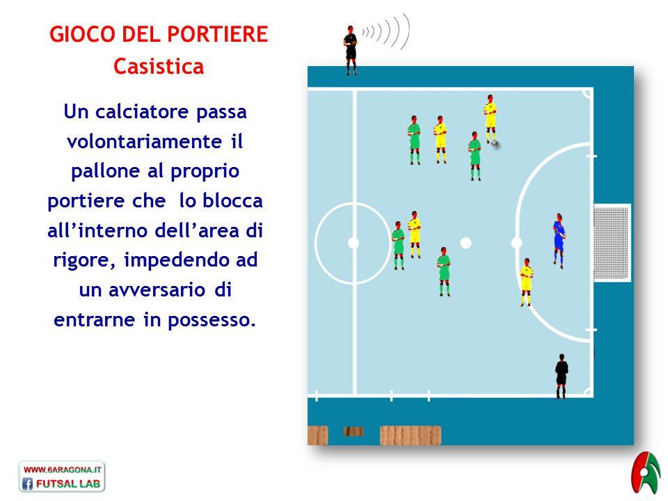GIOCO DEL PORTIERE Casistica Un calciatore passa volontariamente il pallone al proprio portiere che lo blocca all'interno dell'area di rigore, impeden