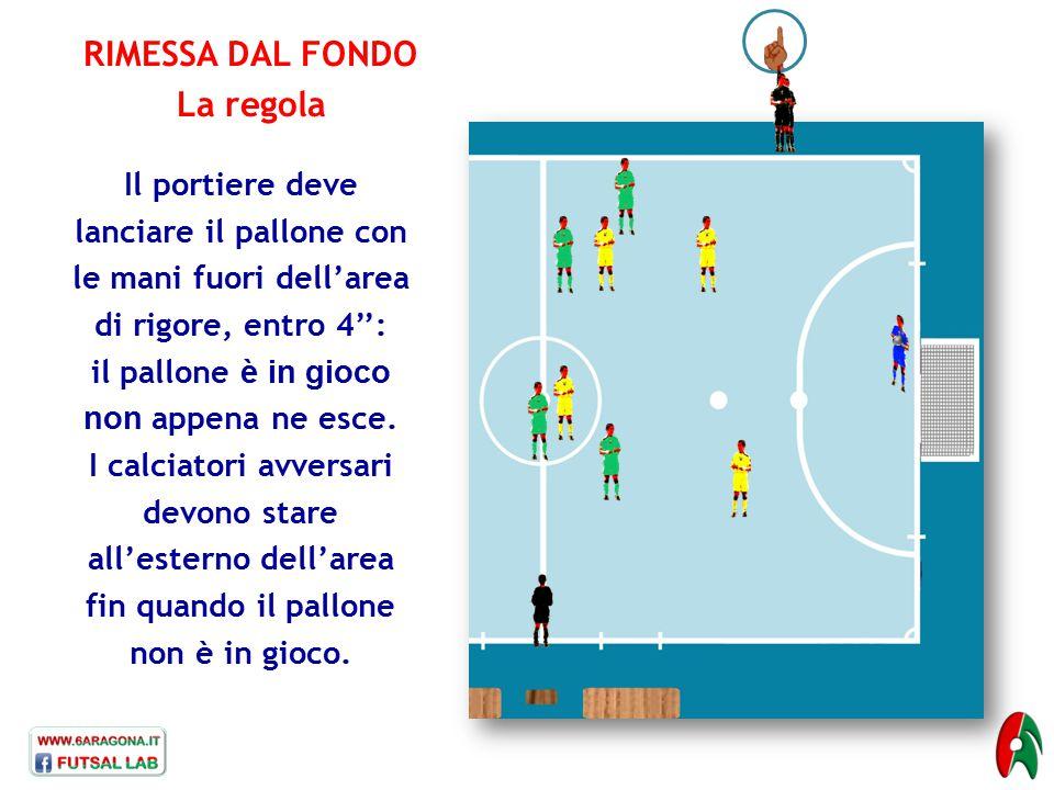 RIMESSA DAL FONDO La regola Il portiere deve lanciare il pallone con le mani fuori dell'area di rigore, entro 4'': il pallone è in gioco non appena ne