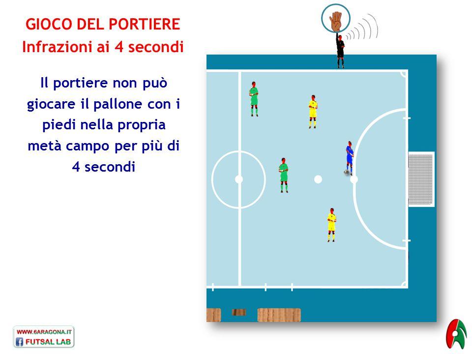 GIOCO DEL PORTIERE Infrazioni ai 4 secondi Il portiere non può giocare il pallone con i piedi nella propria metà campo per più di 4 secondi