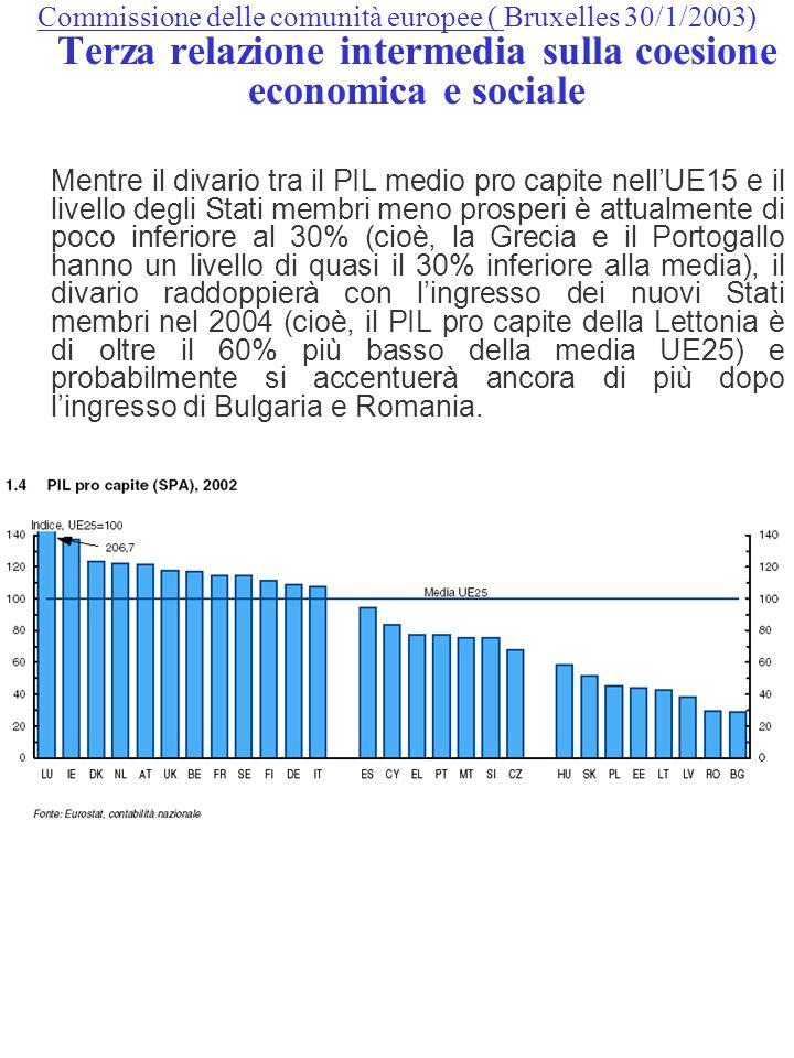 Commissione delle comunità europee ( Bruxelles 30/1/2003) Terza relazione intermedia sulla coesione economica e sociale Mentre il divario tra il PIL medio pro capite nell'UE15 e il livello degli Stati membri meno prosperi è attualmente di poco inferiore al 30% (cioè, la Grecia e il Portogallo hanno un livello di quasi il 30% inferiore alla media), il divario raddoppierà con l'ingresso dei nuovi Stati membri nel 2004 (cioè, il PIL pro capite della Lettonia è di oltre il 60% più basso della media UE25) e probabilmente si accentuerà ancora di più dopo l'ingresso di Bulgaria e Romania.
