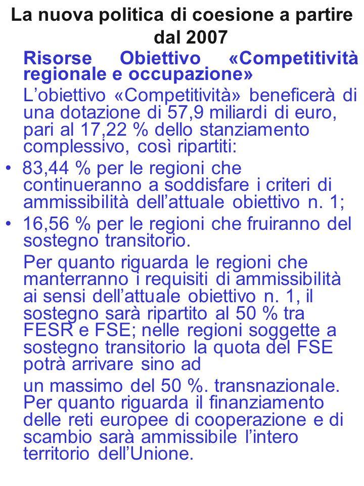 La nuova politica di coesione a partire dal 2007 Risorse Obiettivo «Competitività regionale e occupazione» L'obiettivo «Competitività» beneficerà di una dotazione di 57,9 miliardi di euro, pari al 17,22 % dello stanziamento complessivo, così ripartiti: 83,44 % per le regioni che continueranno a soddisfare i criteri di ammissibilità dell'attuale obiettivo n.
