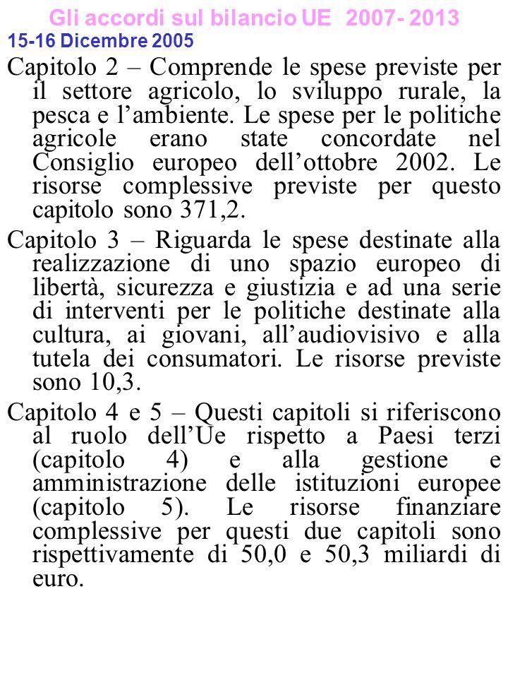 Gli accordi sul bilancio UE 2007- 2013 15-16 Dicembre 2005 Capitolo 2 – Comprende le spese previste per il settore agricolo, lo sviluppo rurale, la pe