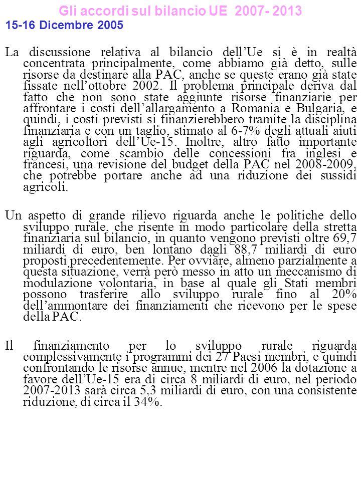 Gli accordi sul bilancio UE 2007- 2013 15-16 Dicembre 2005 La discussione relativa al bilancio dell'Ue si è in realtà concentrata principalmente, come abbiamo già detto, sulle risorse da destinare alla PAC, anche se queste erano già state fissate nell'ottobre 2002.
