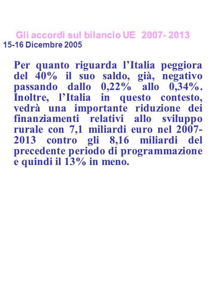 Gli accordi sul bilancio UE 2007- 2013 15-16 Dicembre 2005 Per quanto riguarda l'Italia peggiora del 40% il suo saldo, già, negativo passando dallo 0,