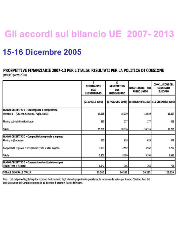 Gli accordi sul bilancio UE 2007- 2013 15-16 Dicembre 2005