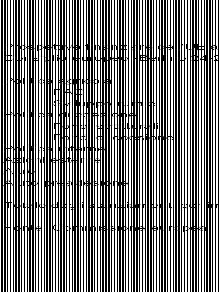 Commissione delle comunità europee Terza relazione intermedia sulla coesione economica e sociale