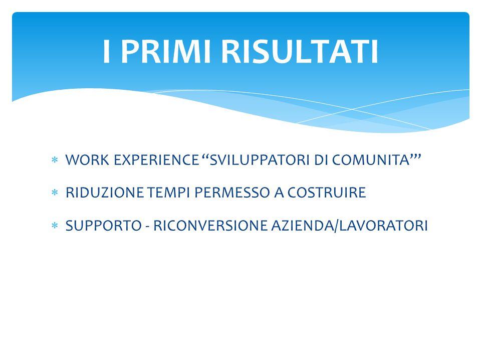  WORK EXPERIENCE SVILUPPATORI DI COMUNITA'  RIDUZIONE TEMPI PERMESSO A COSTRUIRE  SUPPORTO - RICONVERSIONE AZIENDA/LAVORATORI I PRIMI RISULTATI