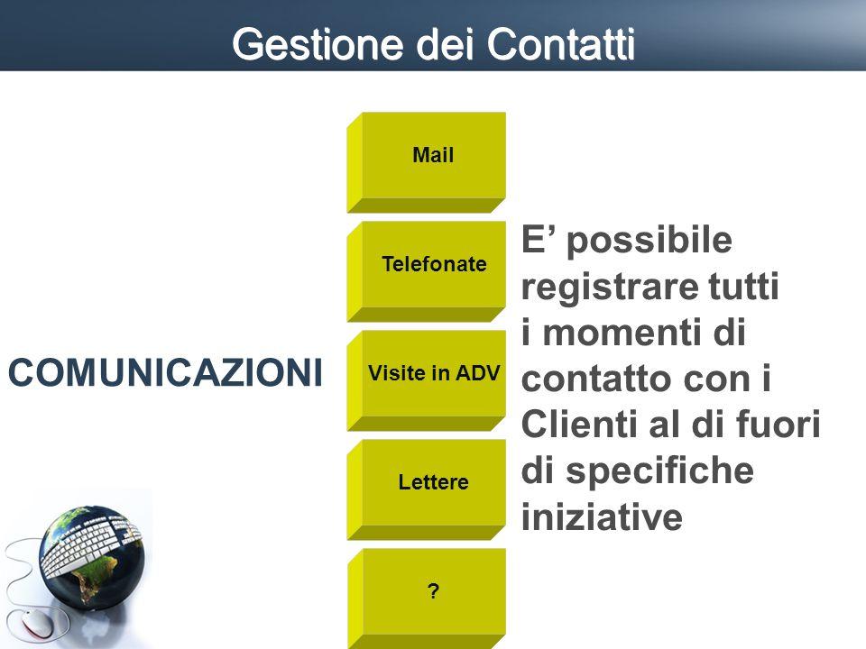 Gestione dei Contatti COMUNICAZIONI TelefonateVisite in ADVMailLettere.
