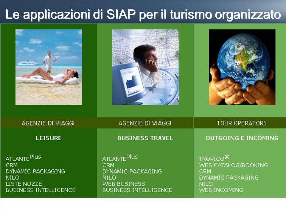 Le applicazioni di SIAP per il turismo organizzato