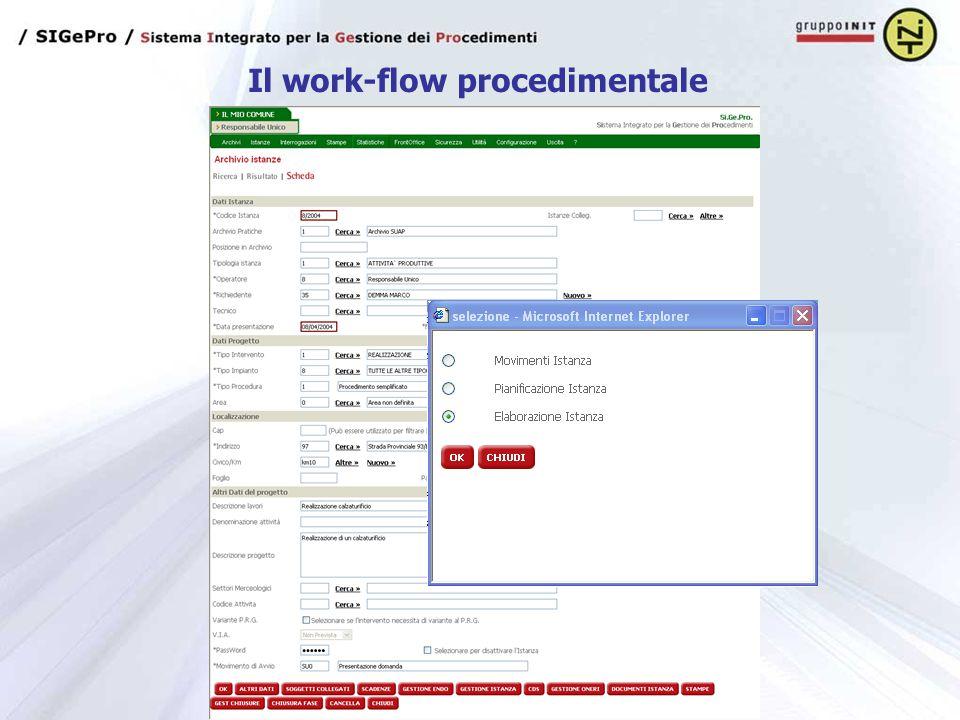 Il work-flow procedimentale