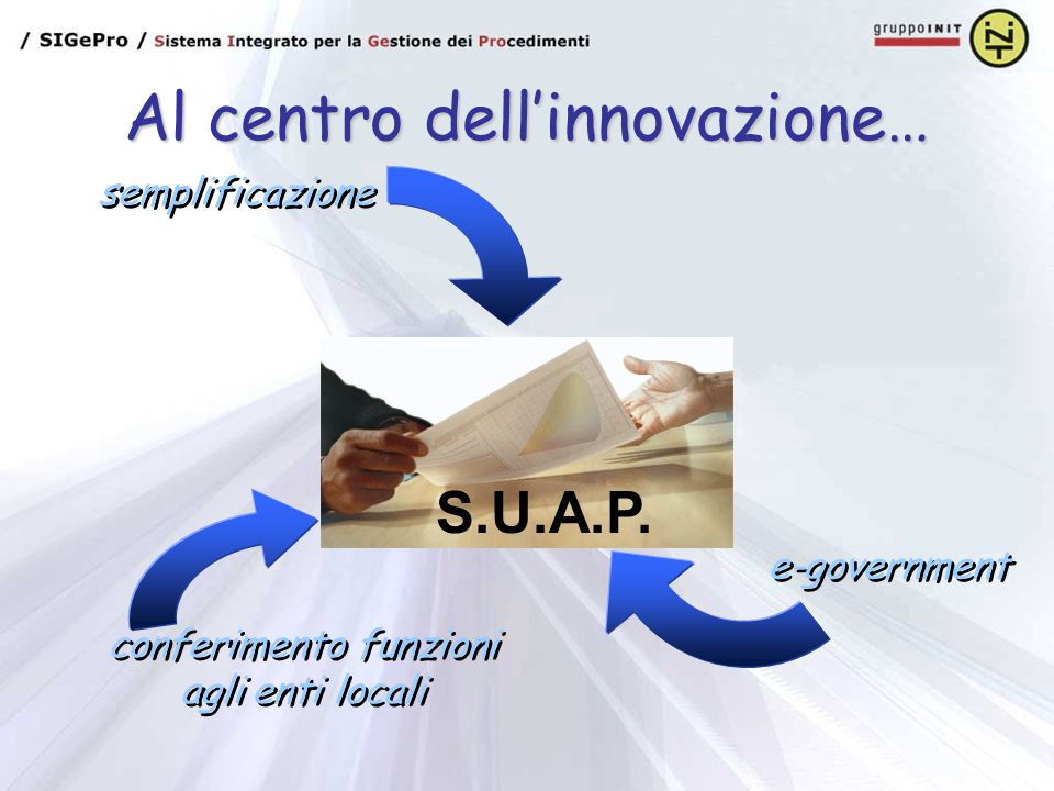 Al centro dell'innovazione… e-government conferimento funzioni agli enti locali semplificazione S.U.A.P.