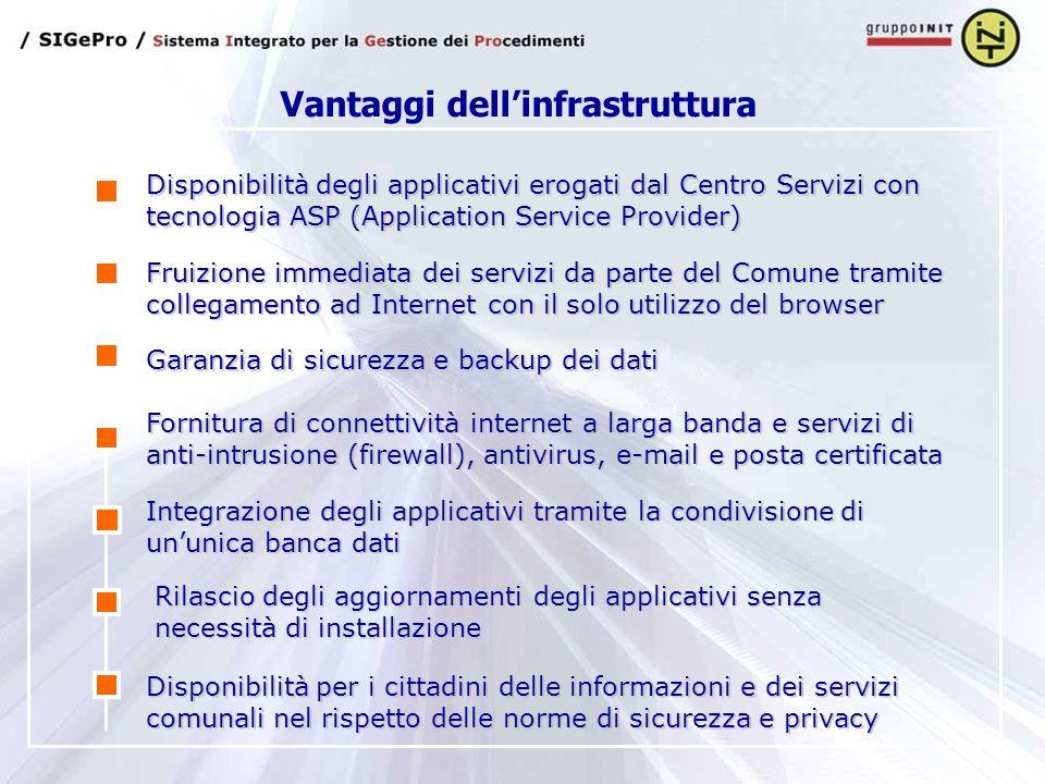 Vantaggi dell'infrastruttura Garanzia di sicurezza e backup dei dati Disponibilità per i cittadini delle informazioni e dei servizi comunali nel rispe