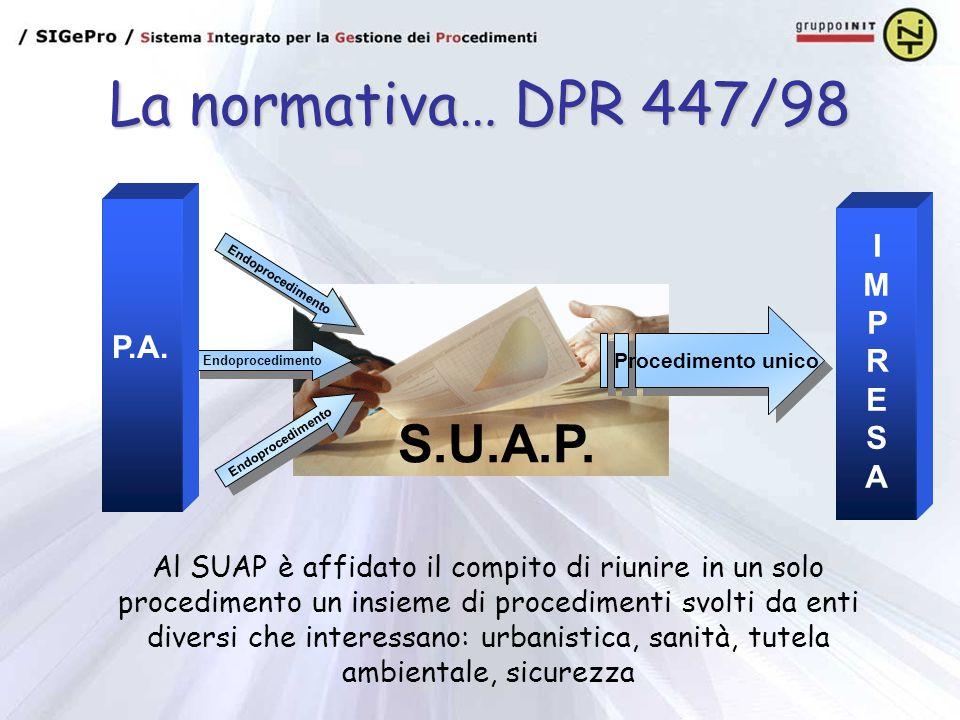 La normativa… DPR 447/98 S.U.A.P. Al SUAP è affidato il compito di riunire in un solo procedimento un insieme di procedimenti svolti da enti diversi c