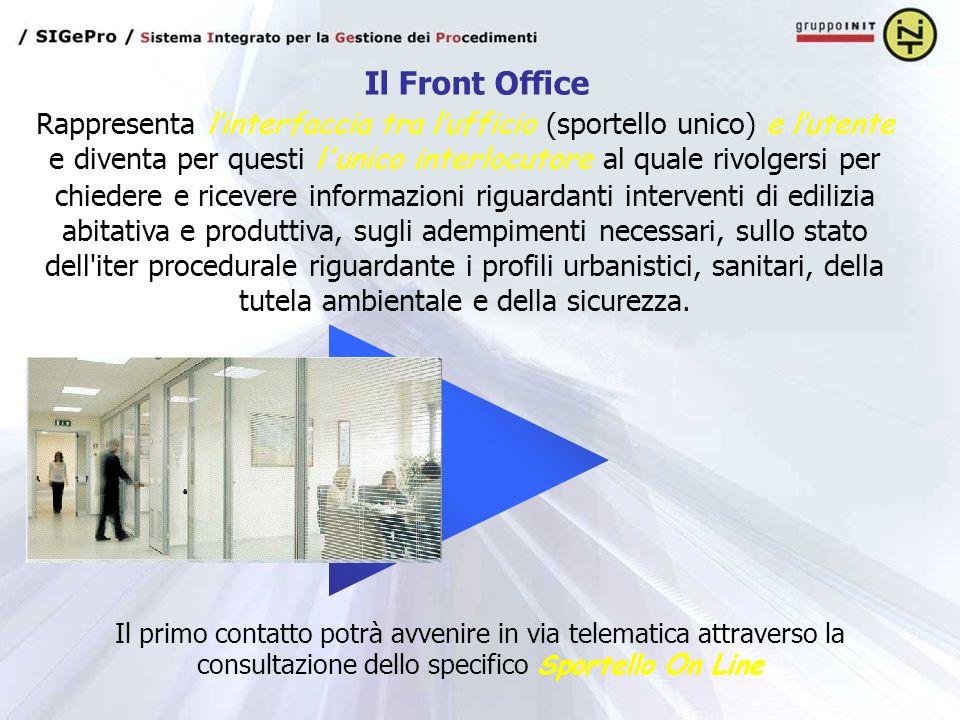 Il Front Office Rappresenta l'interfaccia tra l'ufficio (sportello unico) e l'utente e diventa per questi l'unico interlocutore al quale rivolgersi pe