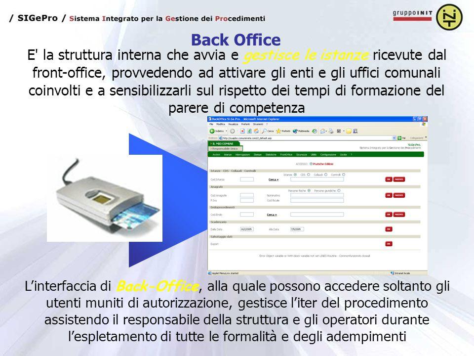 Back Office L'interfaccia di Back-Office, alla quale possono accedere soltanto gli utenti muniti di autorizzazione, gestisce l'iter del procedimento a