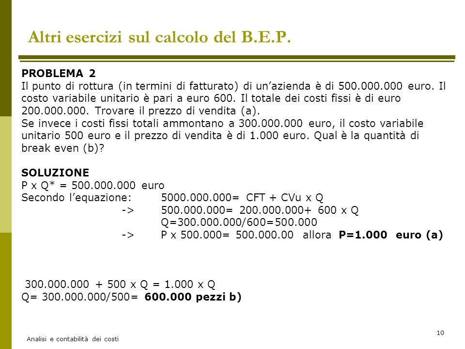 Analisi e contabilità dei costi 10 Altri esercizi sul calcolo del B.E.P. PROBLEMA 2 Il punto di rottura (in termini di fatturato) di un'azienda è di 5
