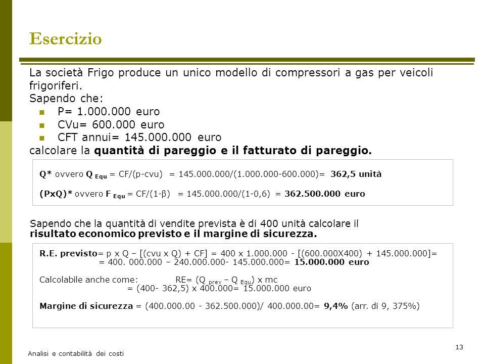 Analisi e contabilità dei costi 13 Esercizio La società Frigo produce un unico modello di compressori a gas per veicoli frigoriferi. Sapendo che: P= 1