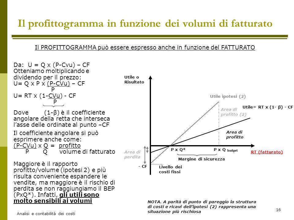 Analisi e contabilità dei costi 16 Il profittogramma in funzione dei volumi di fatturato Da: U = Q x (P-Cvu) – CF Otteniamo moltiplicando e dividendo