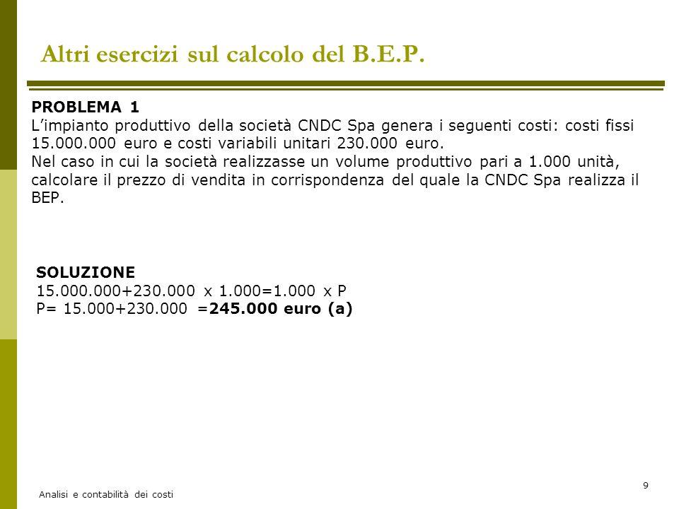 Analisi e contabilità dei costi 9 Altri esercizi sul calcolo del B.E.P. PROBLEMA 1 L'impianto produttivo della società CNDC Spa genera i seguenti cost