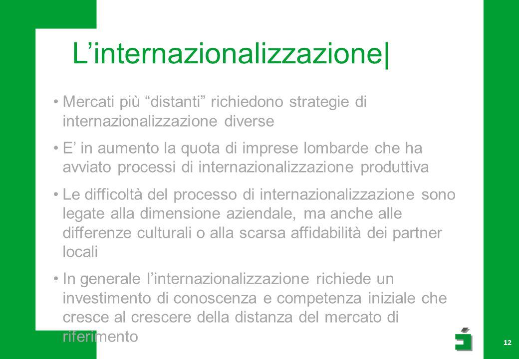 L'internazionalizzazione| 12 Mercati più distanti richiedono strategie di internazionalizzazione diverse E' in aumento la quota di imprese lombarde che ha avviato processi di internazionalizzazione produttiva Le difficoltà del processo di internazionalizzazione sono legate alla dimensione aziendale, ma anche alle differenze culturali o alla scarsa affidabilità dei partner locali In generale l'internazionalizzazione richiede un investimento di conoscenza e competenza iniziale che cresce al crescere della distanza del mercato di riferimento