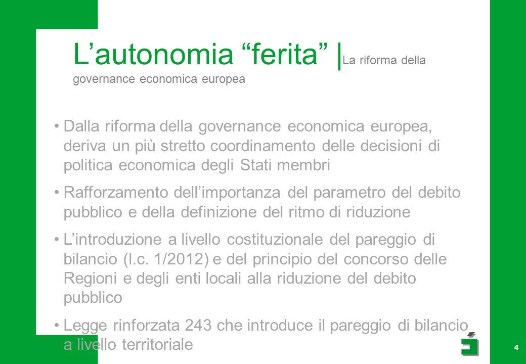 L'autonomia ferita | La riforma della governance economica europea 4 Dalla riforma della governance economica europea, deriva un più stretto coordinamento delle decisioni di politica economica degli Stati membri Rafforzamento dell'importanza del parametro del debito pubblico e della definizione del ritmo di riduzione L'introduzione a livello costituzionale del pareggio di bilancio (l.c.