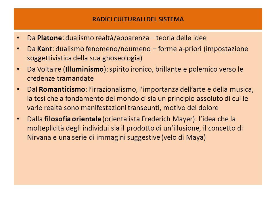 RADICI CULTURALI DEL SISTEMA Da Platone: dualismo realtà/apparenza – teoria delle idee Da Kant: dualismo fenomeno/noumeno – forme a-priori (impostazio