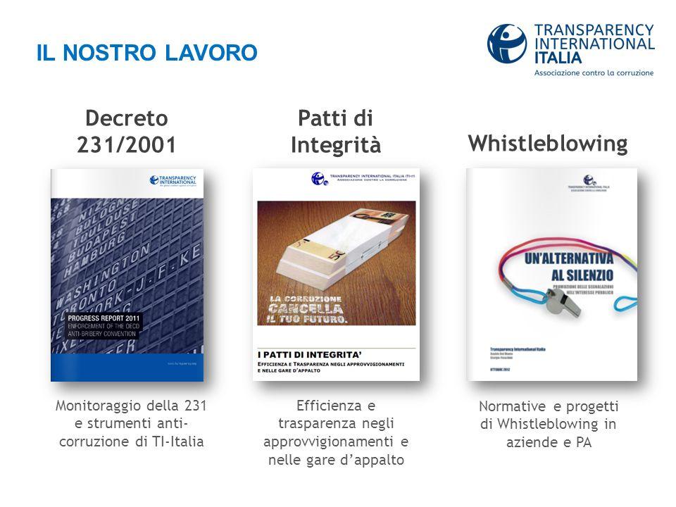 IL NOSTRO LAVORO Efficienza e trasparenza negli approvvigionamenti e nelle gare d'appalto Patti di Integrità Whistleblowing Normative e progetti di Wh