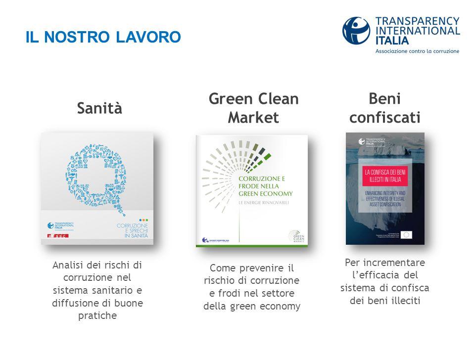 IL NOSTRO LAVORO Come prevenire il rischio di corruzione e frodi nel settore della green economy Green Clean Market Sanità Analisi dei rischi di corru