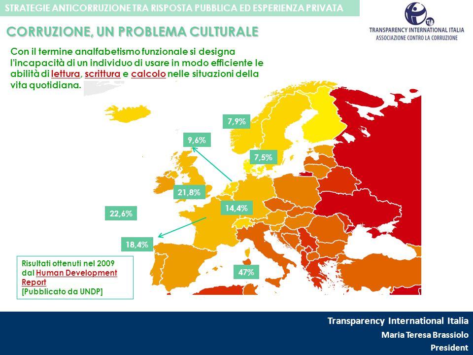 CORRUZIONE, UN PROBLEMA CULTURALE 47% 22,6% 21,8% 18,4% 14,4% 9,6% 7,9% 7,5% Con il termine analfabetismo funzionale si designa l'incapacità di un ind