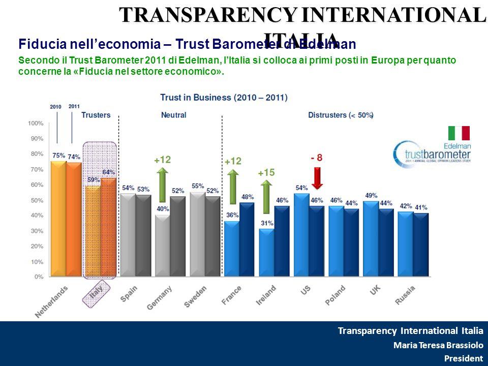 Transparency International Italia Maria Teresa Brassiolo President TRANSPARENCY INTERNATIONAL ITALIA Fiducia nell'economia – Trust Barometer di Edelma