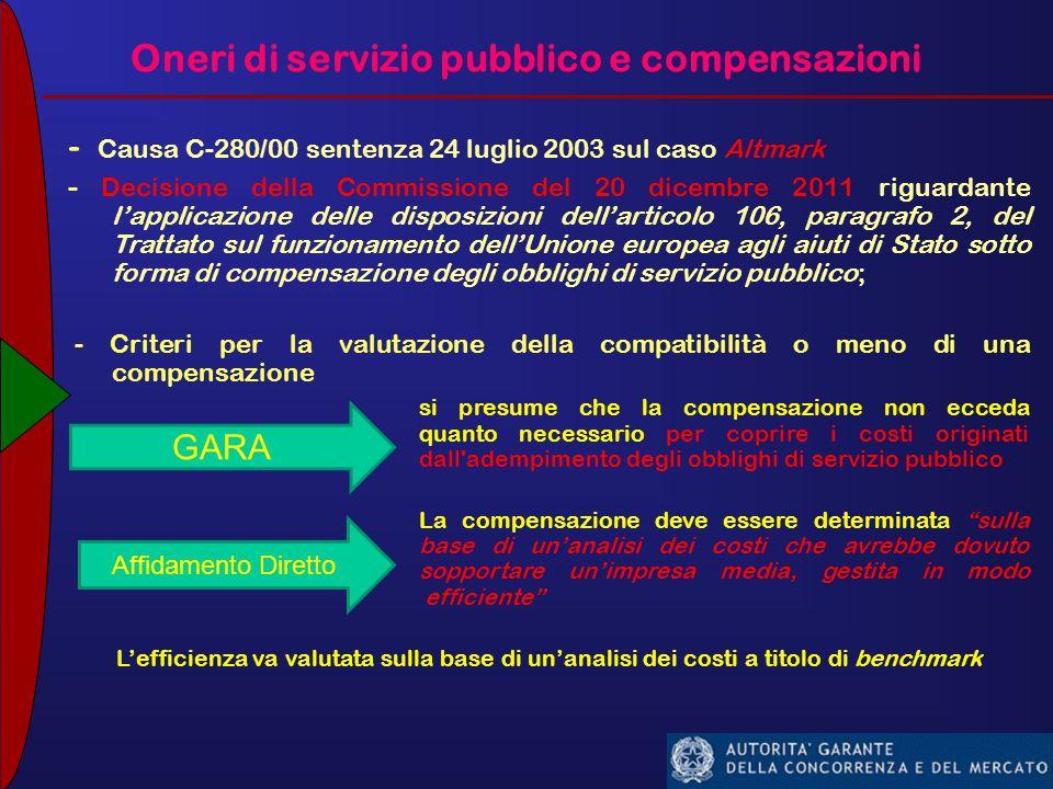 Oneri di servizio pubblico e compensazioni - Causa C-280/00 sentenza 24 luglio 2003 sul caso Altmark - Decisione della Commissione del 20 dicembre 2011 riguardante l'applicazione delle disposizioni dell'articolo 106, paragrafo 2, del Trattato sul funzionamento dell'Unione europea agli aiuti di Stato sotto forma di compensazione degli obblighi di servizio pubblico; - Criteri per la valutazione della compatibilità o meno di una compensazione si presume che la compensazione non ecceda quantoquanto necessario per coprire i costi originati dall'ademdall adempimento degli obblighi di servizio pubblico La compensazione deve essere determinata sulla base di un'analisi dei costi che avrebbe dovuto sopportare un'impresa media, gestita in modo efficiente L'efficienza va valutata sulla base di un'analisi dei costi a titolo di benchmark GARA Affidamento Diretto
