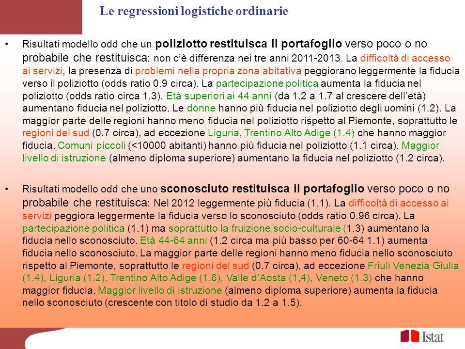 Le regressioni logistiche ordinarie Risultati modello odd che un poliziotto restituisca il portafoglio verso poco o no probabile che restituisca : non c'è differenza nei tre anni 2011-2013.