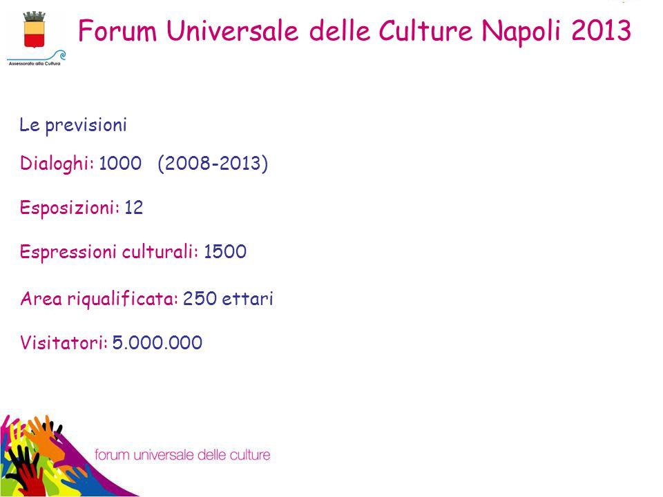 Le previsioni Dialoghi: 1000 (2008-2013) Esposizioni: 12 Espressioni culturali: 1500 Area riqualificata: 250 ettari Visitatori: 5.000.000 Forum Universale delle Culture Napoli 2013
