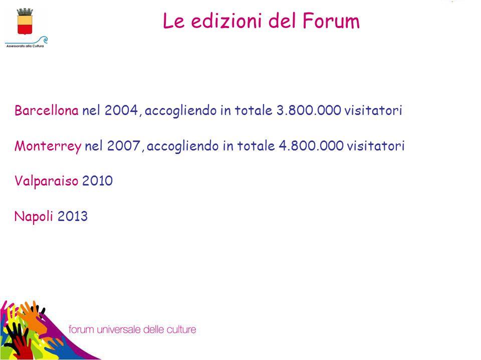 Le edizioni del Forum Barcellona nel 2004, accogliendo in totale 3.800.000 visitatori Monterrey nel 2007, accogliendo in totale 4.800.000 visitatori Valparaiso 2010 Napoli 2013