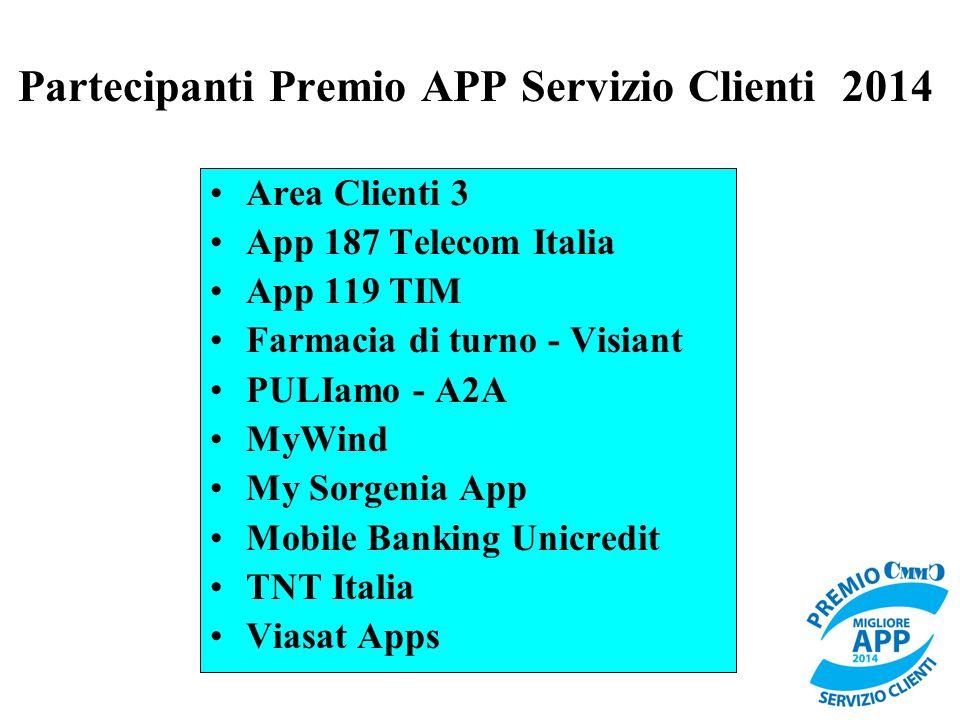 Partecipanti Premio APP Servizio Clienti 2014 Area Clienti 3 App 187 Telecom Italia App 119 TIM Farmacia di turno - Visiant PULIamo - A2A MyWind My So